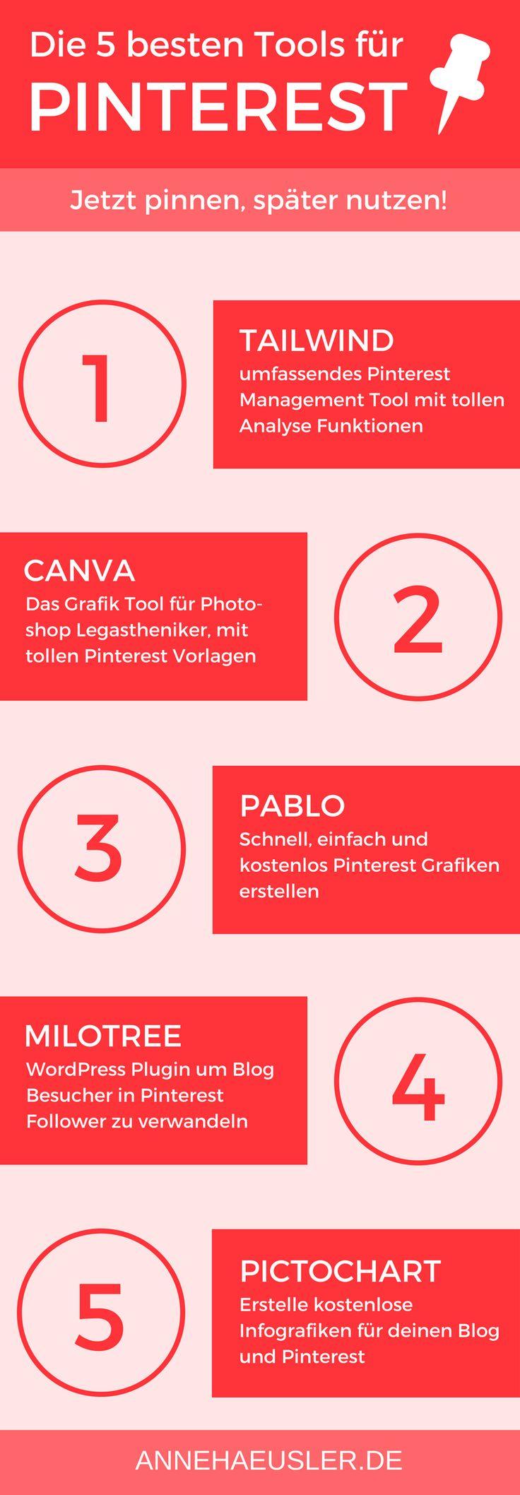 Die 37+ besten Online-Marketing und Blogging Tools – Birgit Hertlein