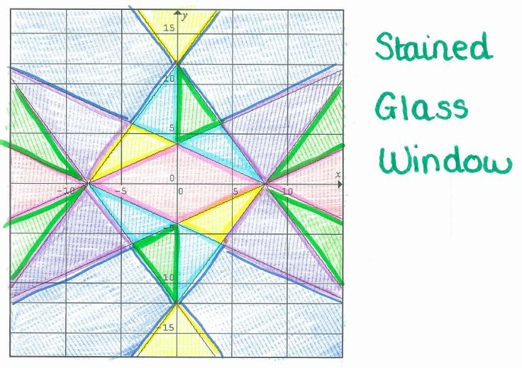 linear equations graphing stained glass window activity must subscribe to this blog algebra. Black Bedroom Furniture Sets. Home Design Ideas