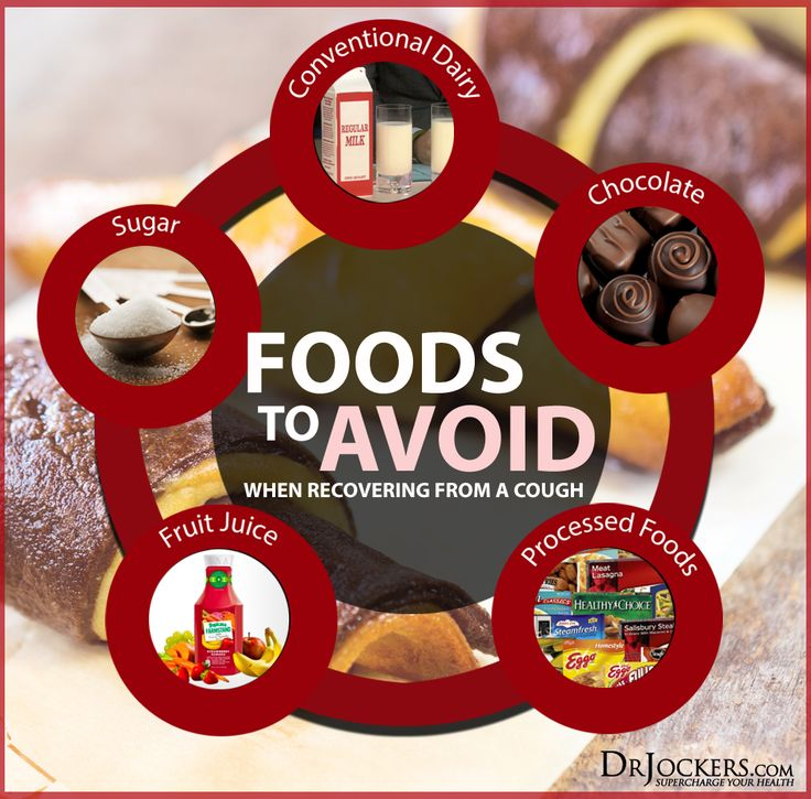 chroniccough_foodstoavoid