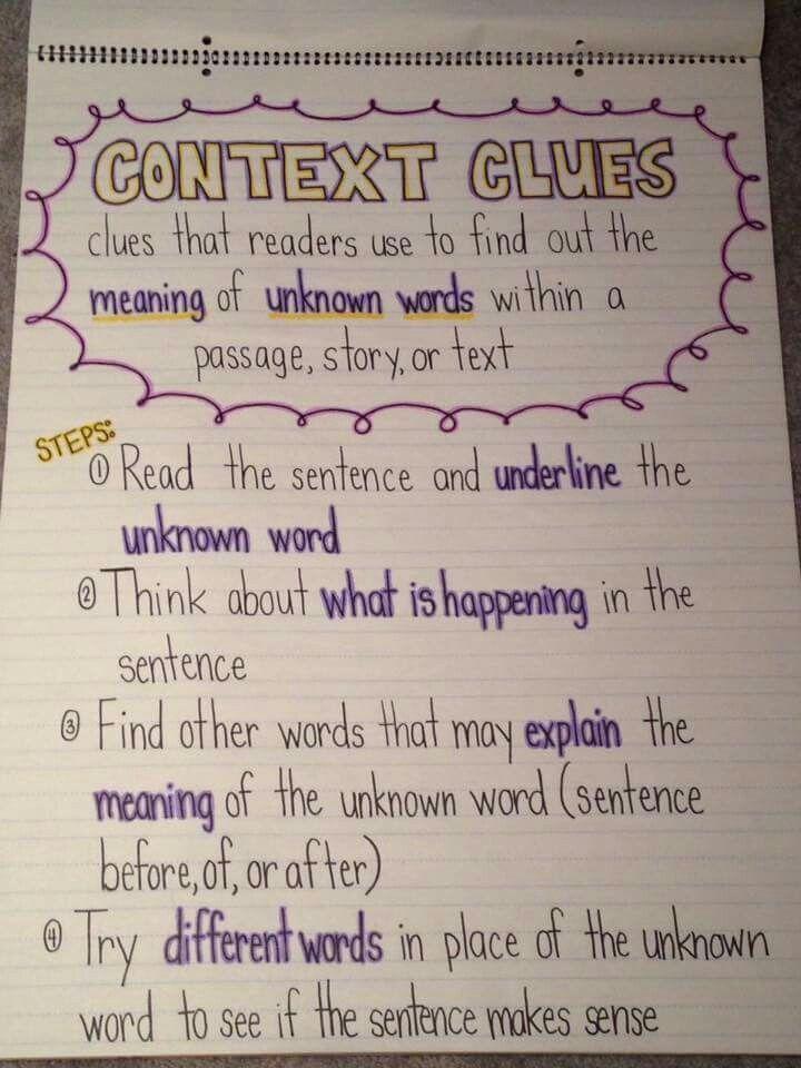 Context clues anchor chart