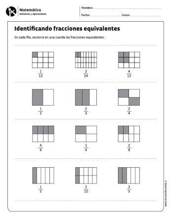 Identificando fracciones equivalentes