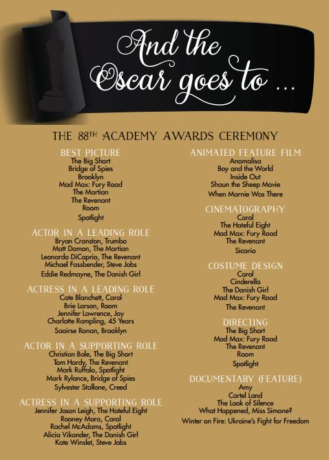 ... Oscar & Movie Party Ideas! on Pinterest | Oscar party, Oscars and
