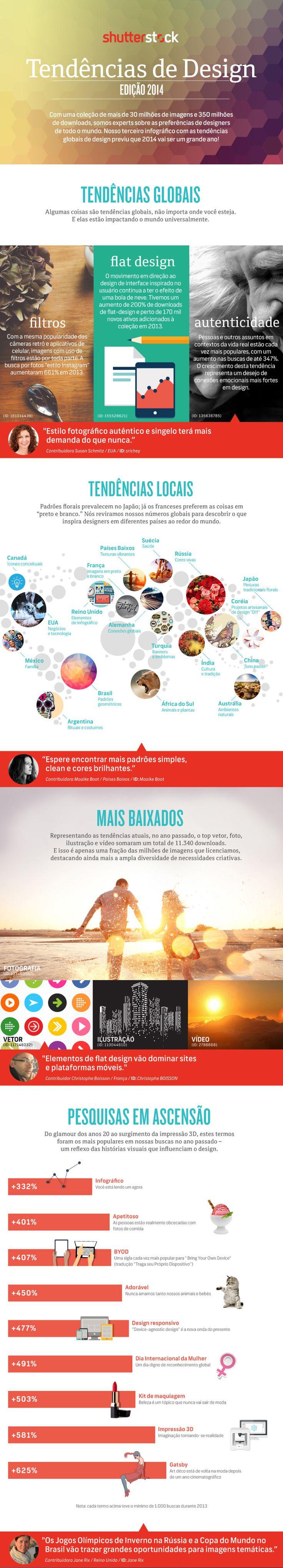 2014-Infographic-parte-1