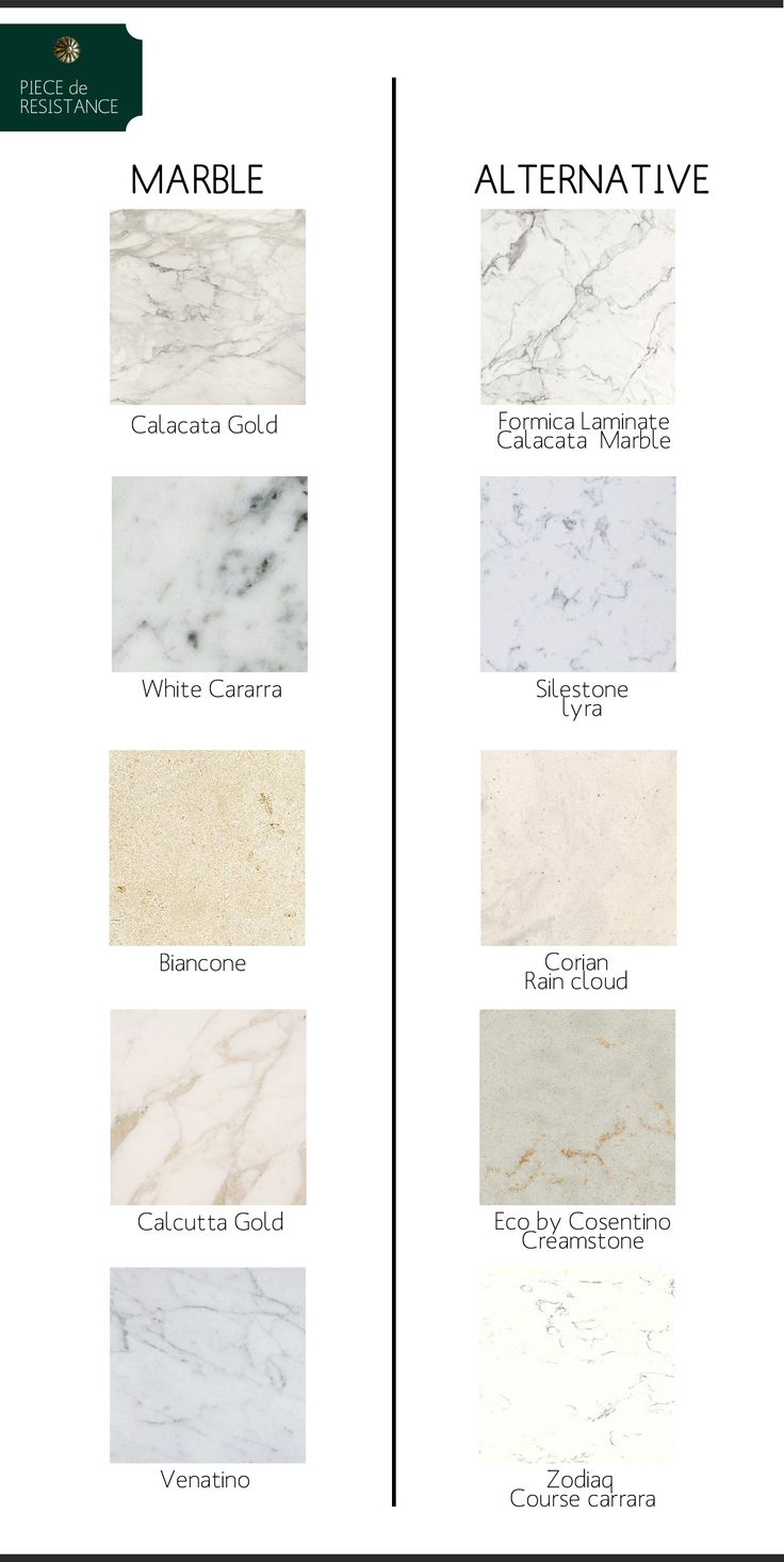 Marble Countertops & Alternatives