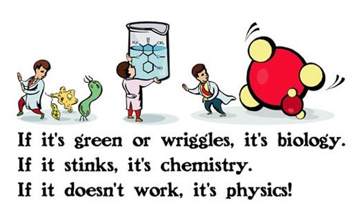 So true! especially the physics part