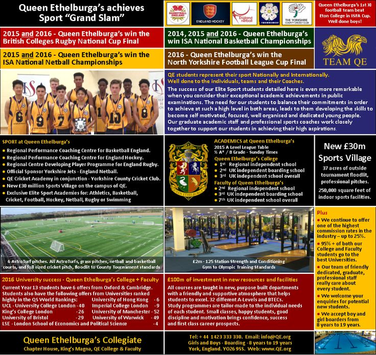 "students from Queen Ethelburg's achieve ""grand slam"" in sport! take a closer look at this great UK boarding school!"