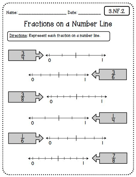 Fractions on a number line worksheets 5th grade