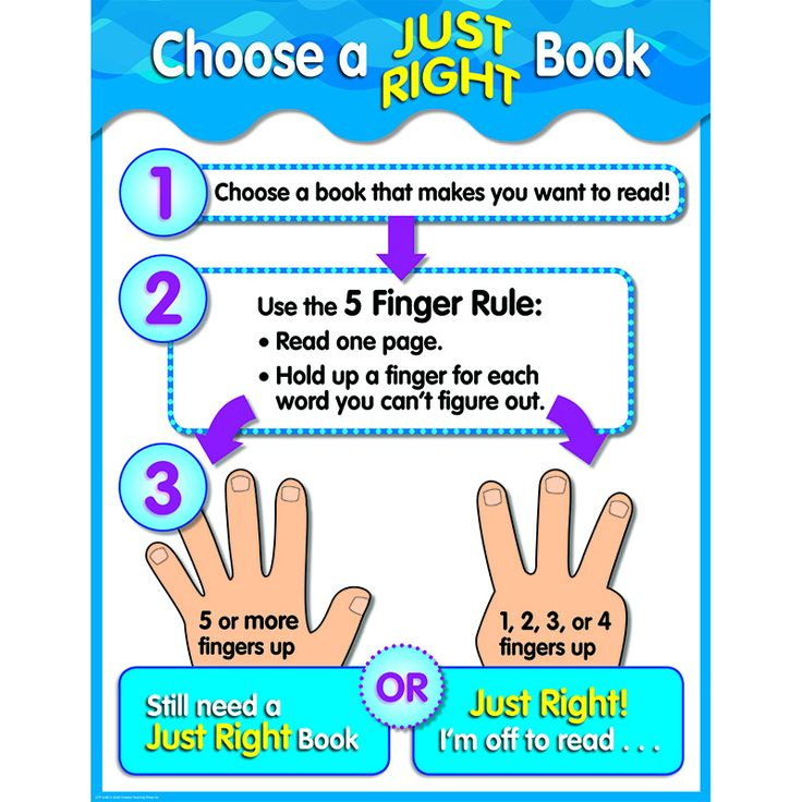 Right books on pinterest five finger rule daily 5 and anchor charts