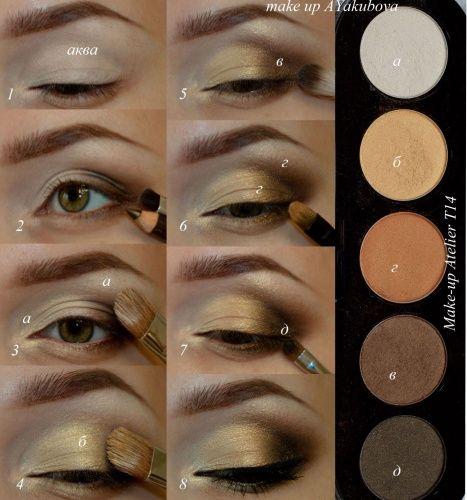 Схемы макияжа глаз с палетками Make-up Atelier: Т01, Т02, Т07, Т09, Т14, Т19, Т20, Т22 — Отзывы о косметике — Косметиста