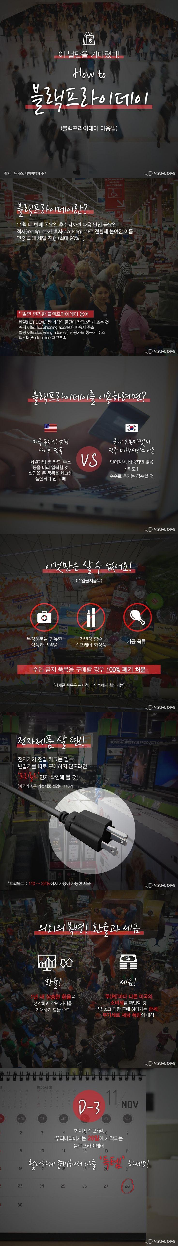 美 블랙프라이데이, 알뜰직구족을 위한 '꿀팁' [카드뉴스] #Shopping / #Cardnews ⓒ 비주얼다이브 무단 복사·전재·재배포 금지