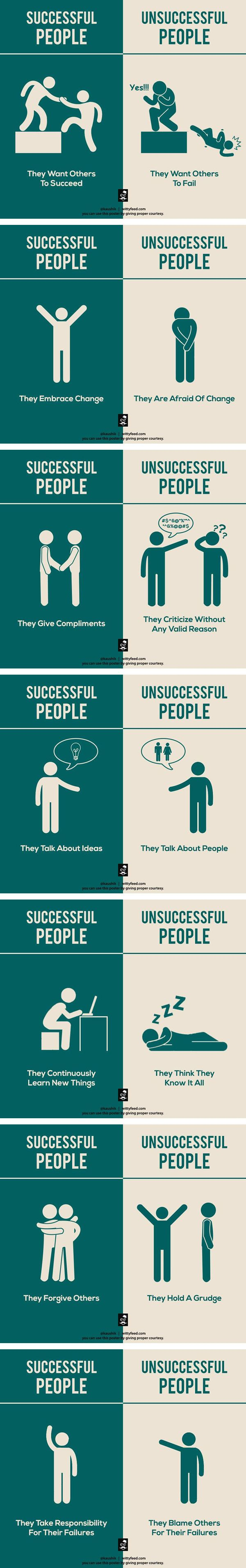 7 Differences Between Successful And Unsuccessful People. Re-pinned by #Europass