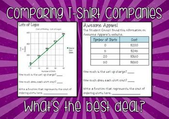 math worksheet : comparing t shirt companies  functions in multiple representations  : Multiple Representations Of Functions Worksheet