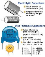Electrical and Electronics Engineering: Disc and Electrolytic Capacitor