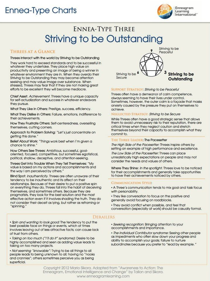 Ennea-Type Three (Enneagram 3): Striving to be Outstanding