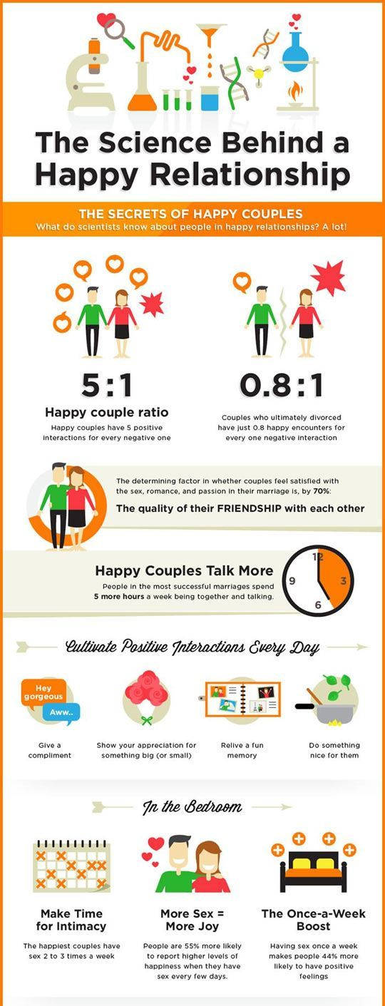 The Science Behind A Happy RelationshipPositiveMed | Positive Vibrations in Health
