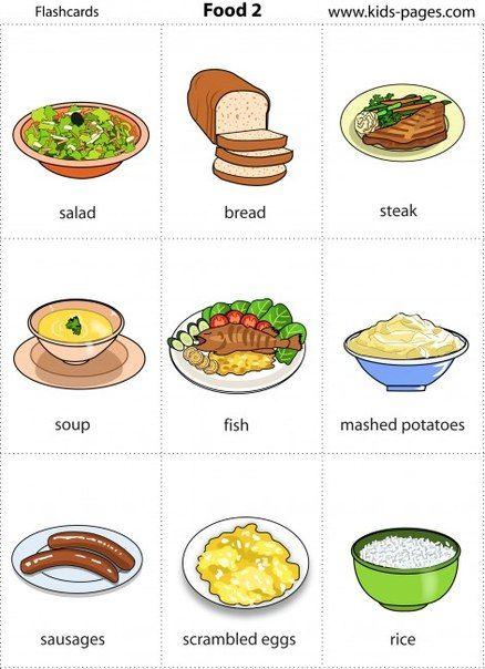 Картинки, картинки с надписью еда по английскому