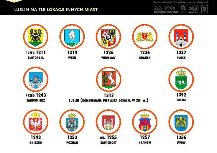 Najstarsze znane przedstawienie lubelskiego herbu zostało uwiecznione na dokumencie z 1401 roku. Różniło się od jego obecnego wyglądu. #herb #Lublin