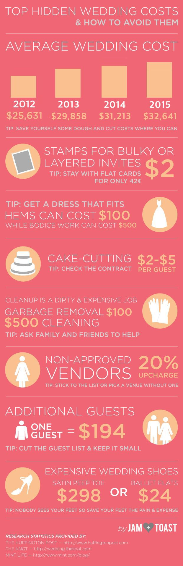 "Check out these super simple tips to avoid hidden costs that totally blow the wedding budget! Who knew? #Infographic from @WeddingMix   ""7 Top Hidden Wedding Costs and How to Avoid Them"""