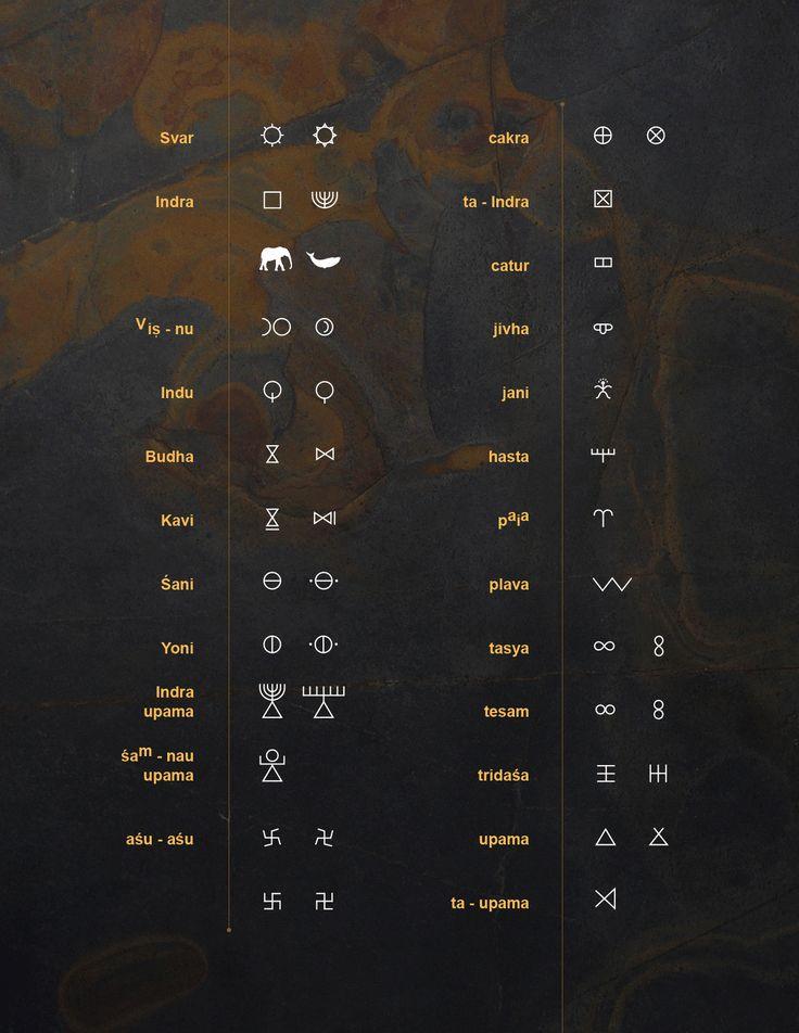 Resonance in Paleo-Sanskrit Inscriptions on the Great Pyramid