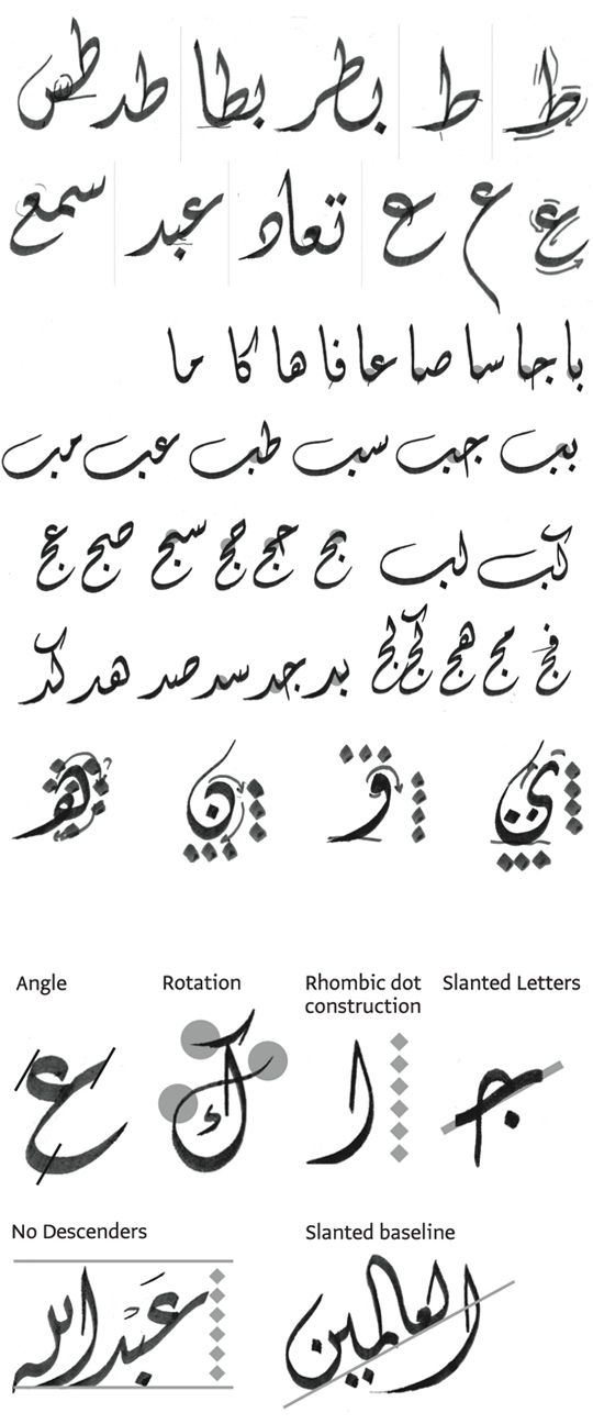 Typotheque: Arabic Calligraphy and Type Design by Kristyan Sarkis the process of designing arabic font and how he got inspired from old style diwan