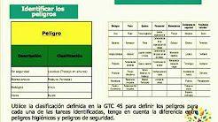 PROCESOS INDUSTRIAL DE CONSTRUCCION, RIESGOS - YouTube