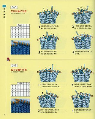 Knitting Pattern Symbols : Fluffbuff: Japanese knitting symbols Patterns knitting Pinterest Knitti...