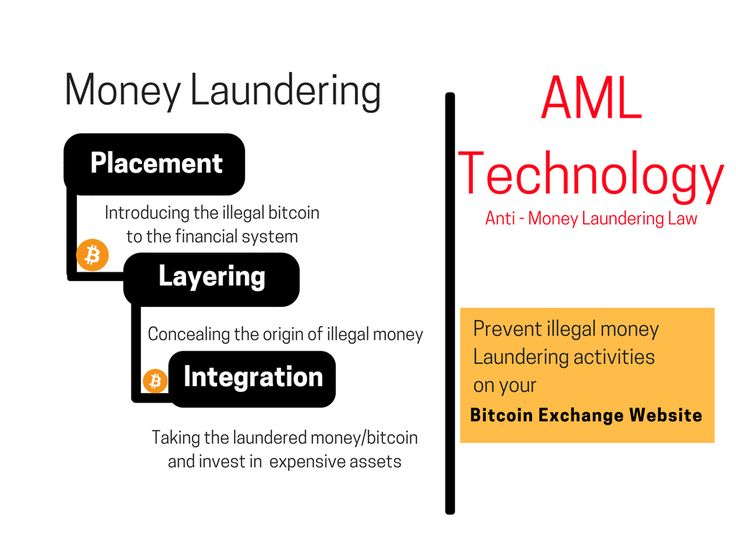 Anti Money laundering law for bitcoin,  a complete procedure to stop generating money through illegal activities.   Bitdeal offers you a complete #bitcoin exchange software to develop  a bitcoin exchange website . The software is integrated with AML law and with advanced security, so we are giving a 100% guarantee for you to run a complete legal white label bitcoin exchange business website.