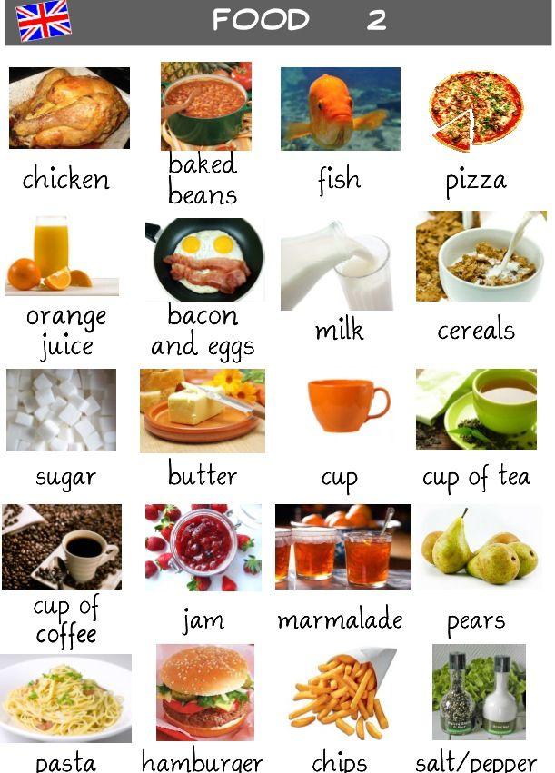 Food - English vocabulary