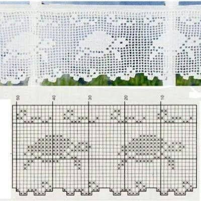 Schildkröten in Filettechnik, gefunden auf  ...   https://www.facebook.com/TutorialCrochet/photos/a.462022240531791.101691.462009960533019/789669634433715/?type=1&theater