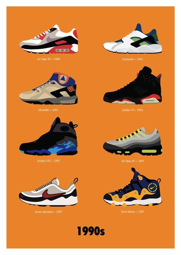 Nike Sneakers Through the Decades