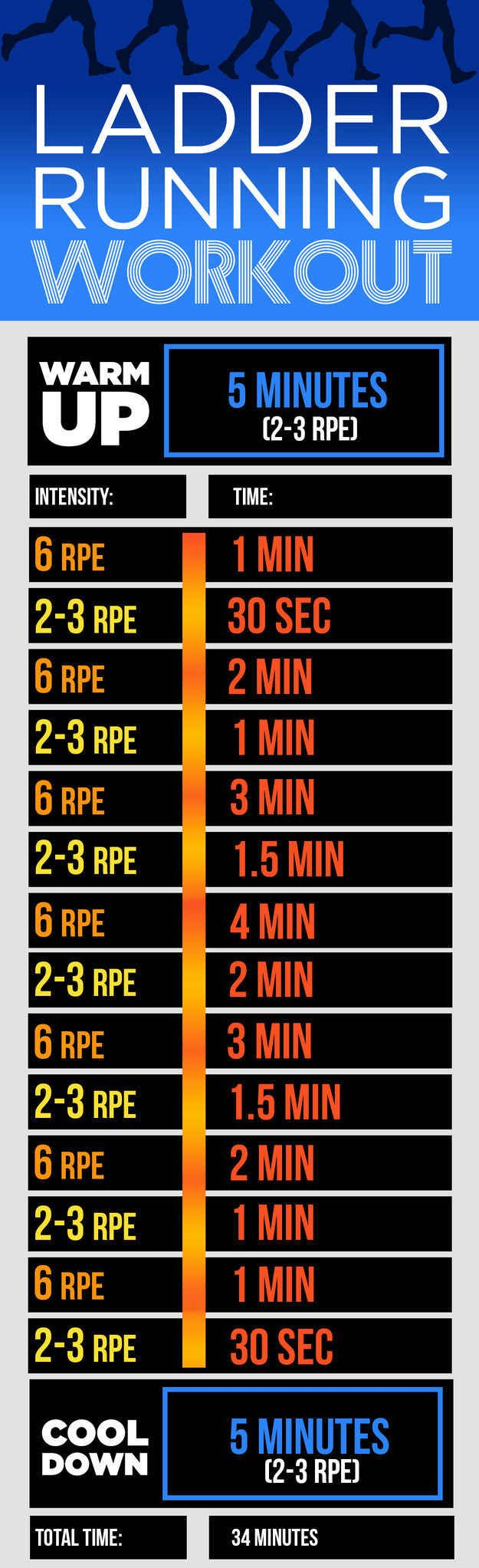 Running workouts under 30 minutes for the treadmill or the outdoors.