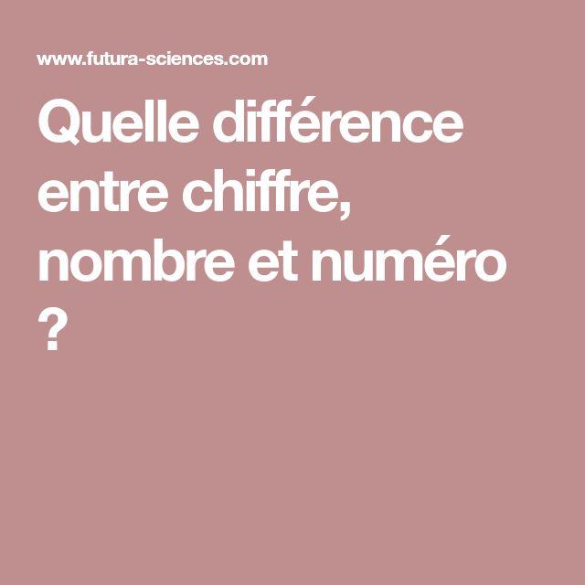 Quelle différence entre chiffre, nombre et numéro ?