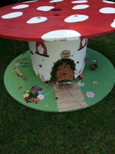 Fairy house reel