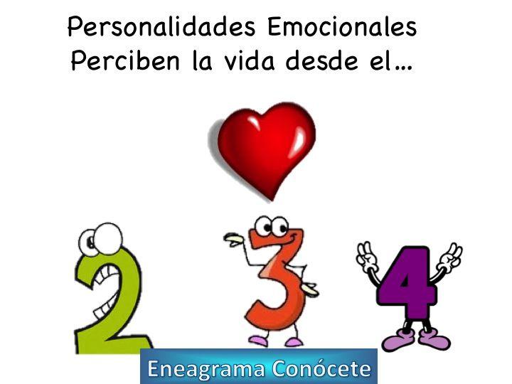 Triada Emocional