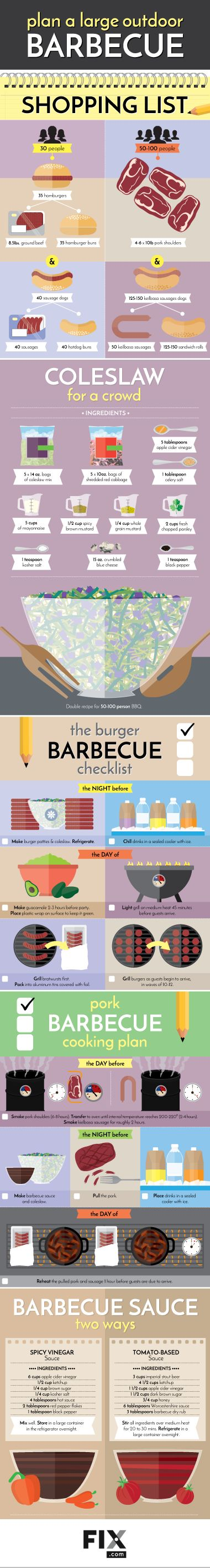 Throwing a cookout for a large group of guest requires some advance planning! Read our guide for hosting a BBQ for 30-100 guests!