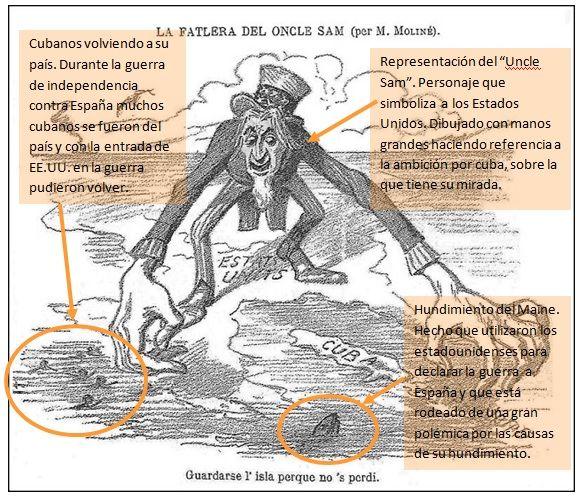 Presentamos un dibujo satírico catalán publicado en La Campana de Gràcia (1898). Se trata de una fuente primaria y con destinatario público. Su tema es político-social, con un enfoque subjetivo. Refleja una crítica al comportamiento de EEUU frente a la guerra de independencia cubana (1895-1898). A partir 1895 los EEUU apoyaron abiertamente los procesos de independencia de Cuba y Filipinas, generando descontento en España. Ahí comenzó el conflicto conocido como la Guerra…