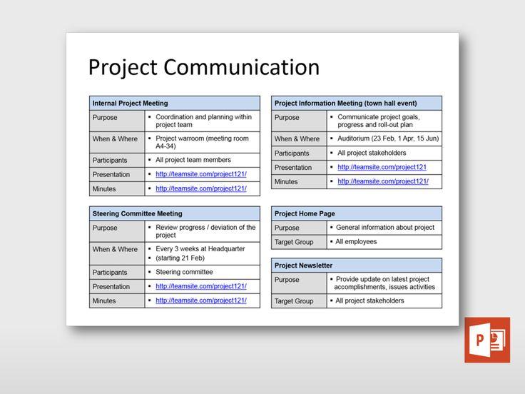 35 best Project schedules images on Pinterest Project management