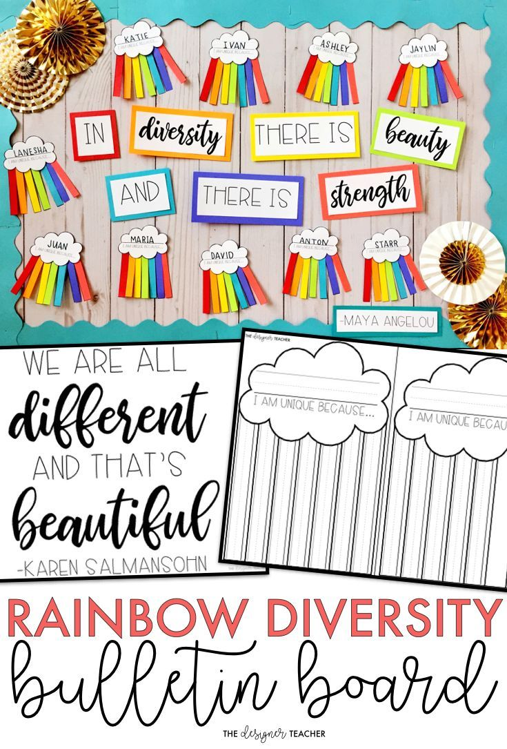 Create an an adorable spring diversity bulletin board display while encouraging students to reflect on the things that make them unique. Includes a craftivity version and low prep version with tons of different options! Perfect for St. Patrick's Day, March, or any time you want to promote diversity and inclusion in your classroom. #bulletinboard #teaching #diversity