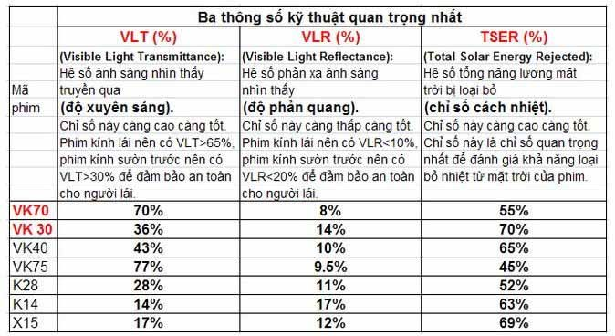 Phim Cach Nhiệt Vkool Phim