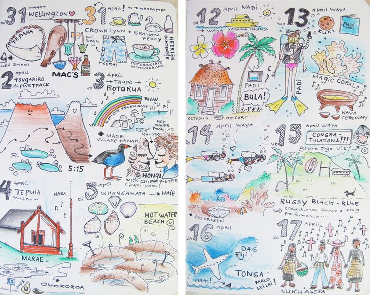 Studio Sjoesjoe: My travel diary