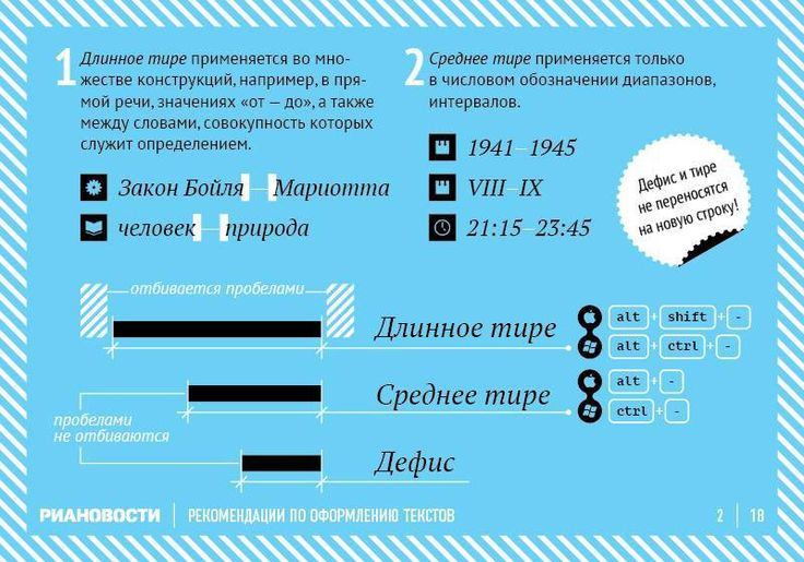Рекомендации по оформлению текстов от РИА Новости