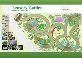 7 best images about garden design project on pinterest for Sensory garden designs
