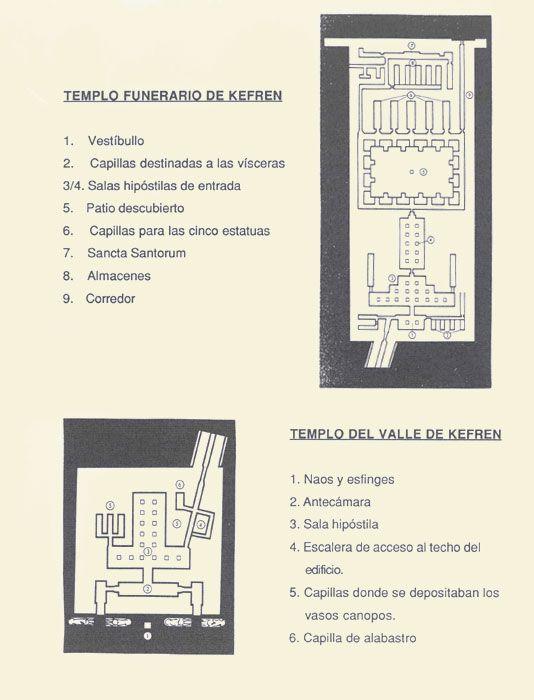 Plano del Templo del Valle Y Templo Funerario de KEFREN