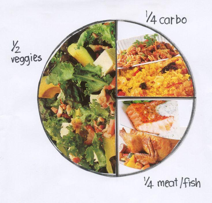 well balanced meal plan