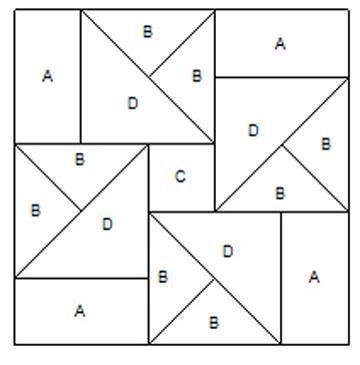 Diagramma stella schema