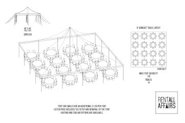 round tables in a 40 x 40 foot tent.  Tent rental layout of tables, chairs, and guest capacity. Tent capacity for tables, chairs and guests provided by Rentall Affairs. www.rentallaffairs.com 215.355.3125