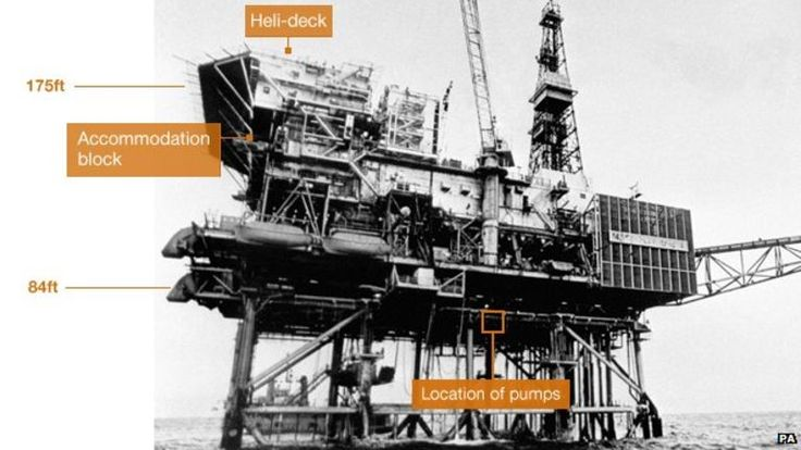 Black and white image of Piper Alpha before the fire