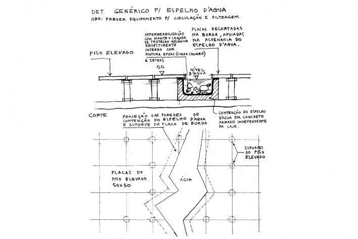 Croquís dos arquitetos - Brascan Century Plaza   São Paulo, SP, Brasil I Escritório Konigsberger Vannucchi, 2000-2003 [Img: Acervo KV]