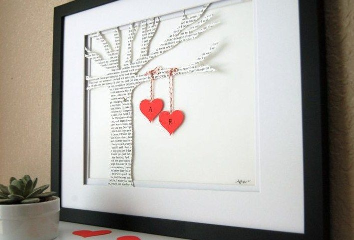 Unique Wedding Gifts For Couples, Guests and Personalized