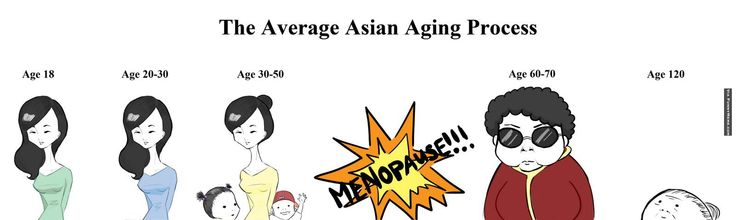 Funny memes The average asian aging process...